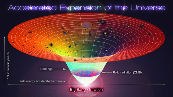 "People say ""The universe is expanding"". How can it expand if it's infinite?"